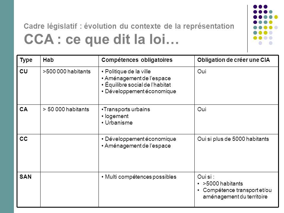 Cadre législatif : évolution du contexte de la représentation CCA : ce que dit la loi…
