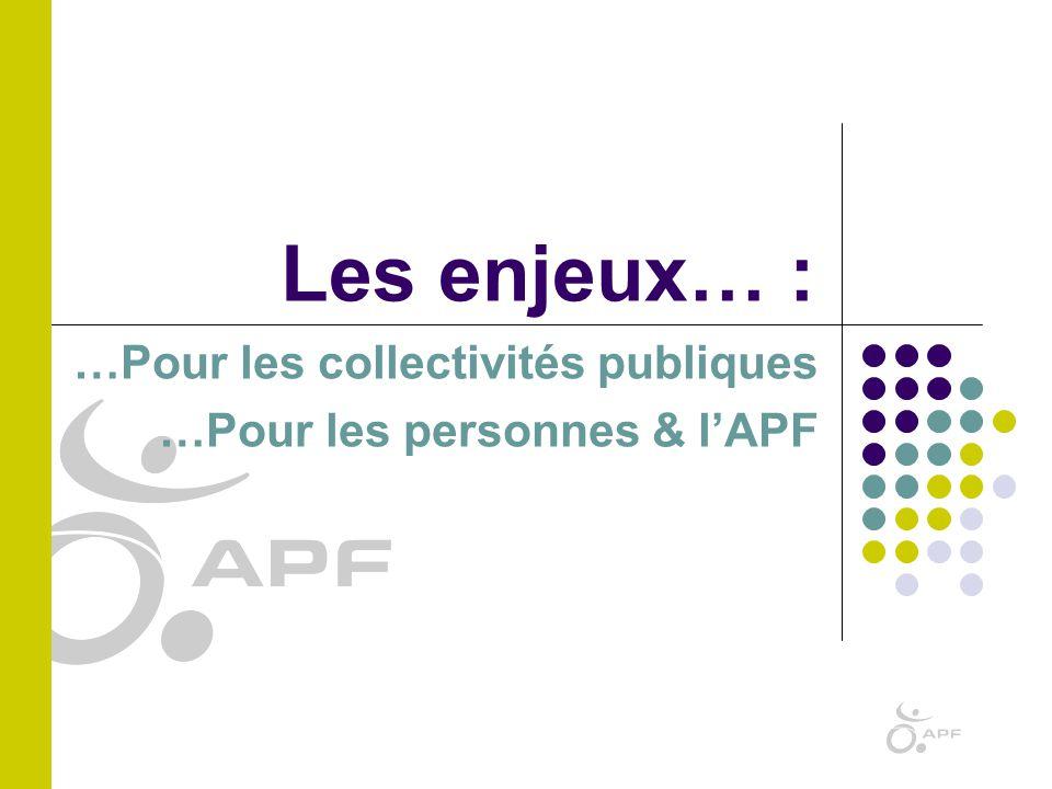 …Pour les collectivités publiques …Pour les personnes & l'APF