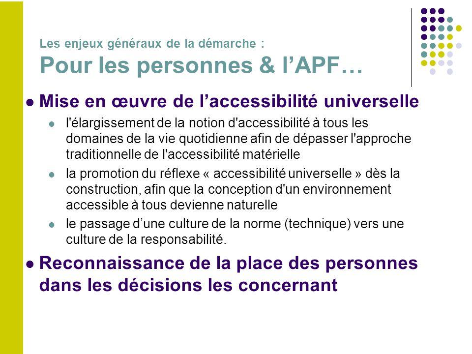 Mise en œuvre de l'accessibilité universelle
