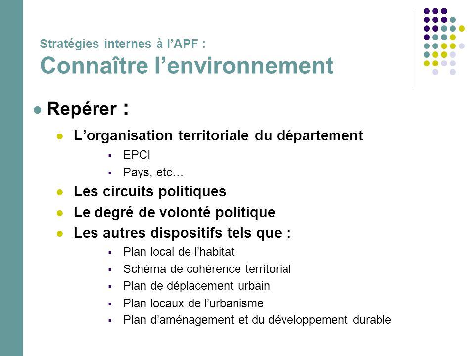 Repérer : L'organisation territoriale du département