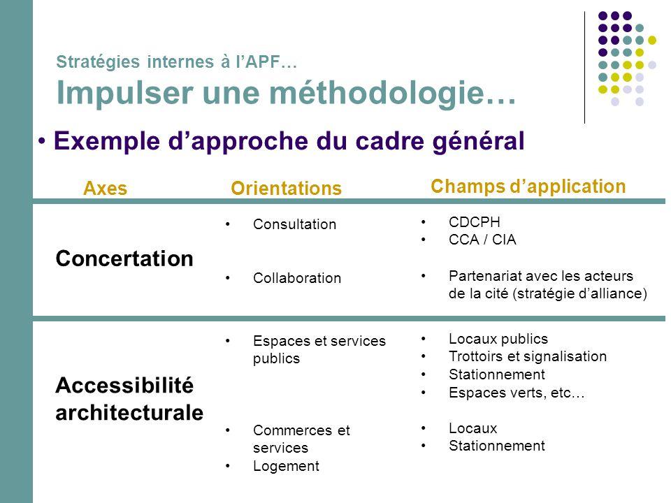 Exemple d'approche du cadre général