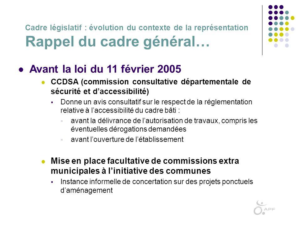 Cadre législatif : évolution du contexte de la représentation Rappel du cadre général…