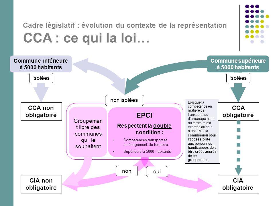 Cadre législatif : évolution du contexte de la représentation CCA : ce qui la loi…