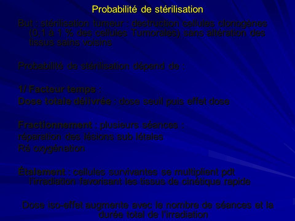 Probabilité de stérilisation