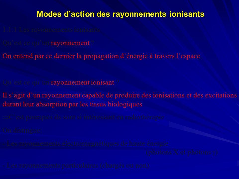 Modes d'action des rayonnements ionisants