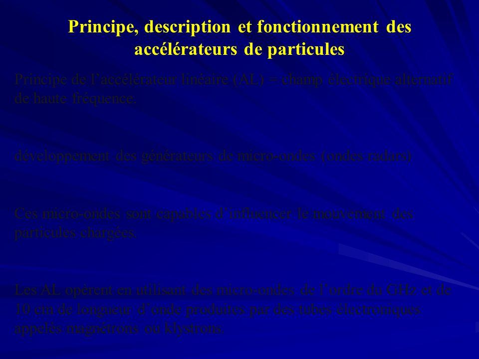 Principe, description et fonctionnement des accélérateurs de particules