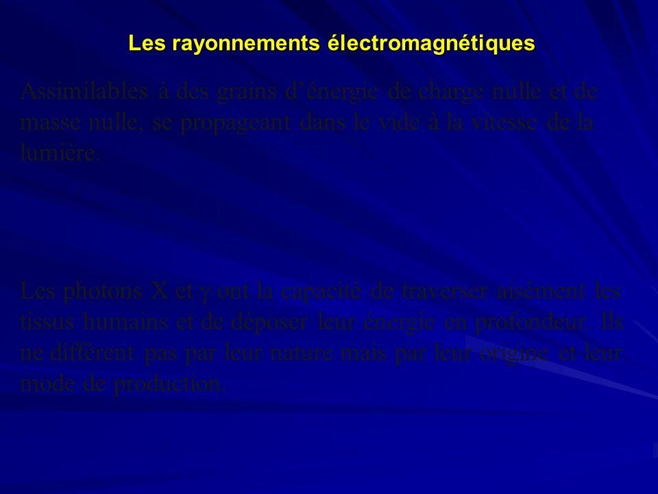Les rayonnements électromagnétiques