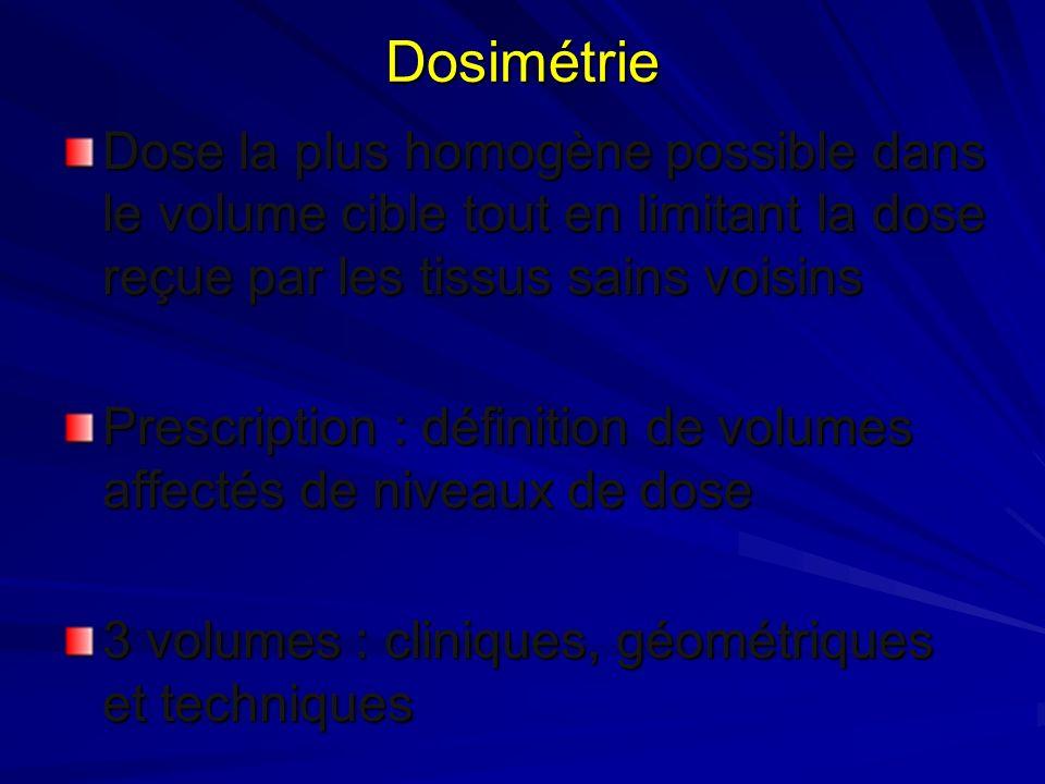 Dosimétrie Dose la plus homogène possible dans le volume cible tout en limitant la dose reçue par les tissus sains voisins.
