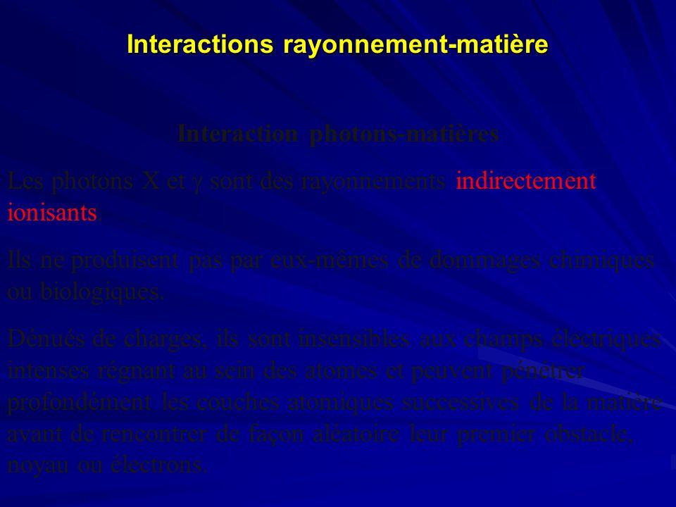 Interactions rayonnement-matière