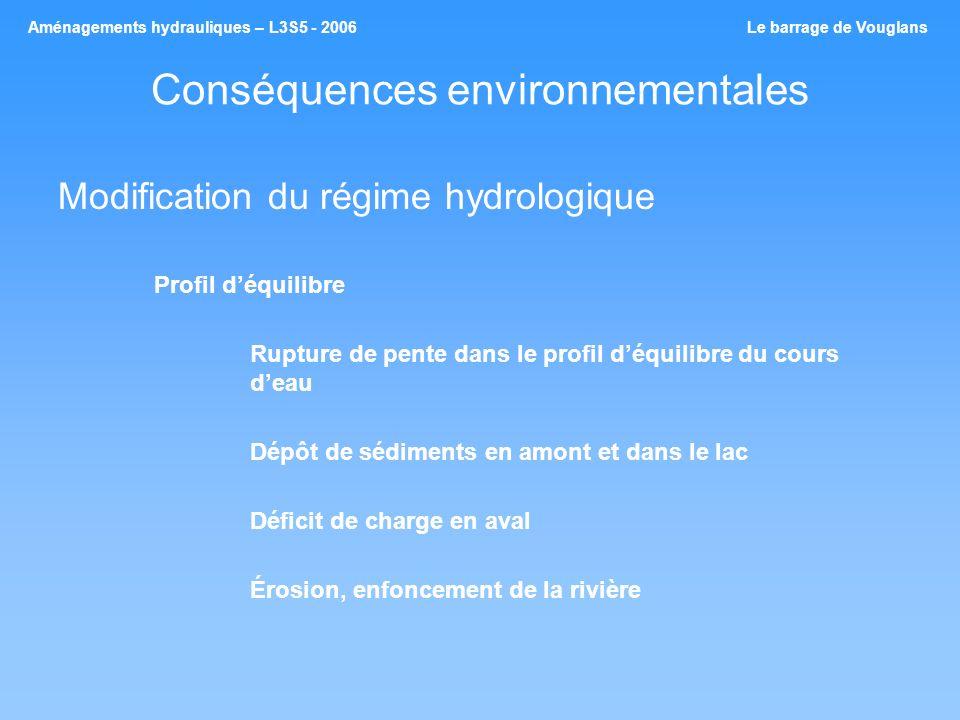 Conséquences environnementales