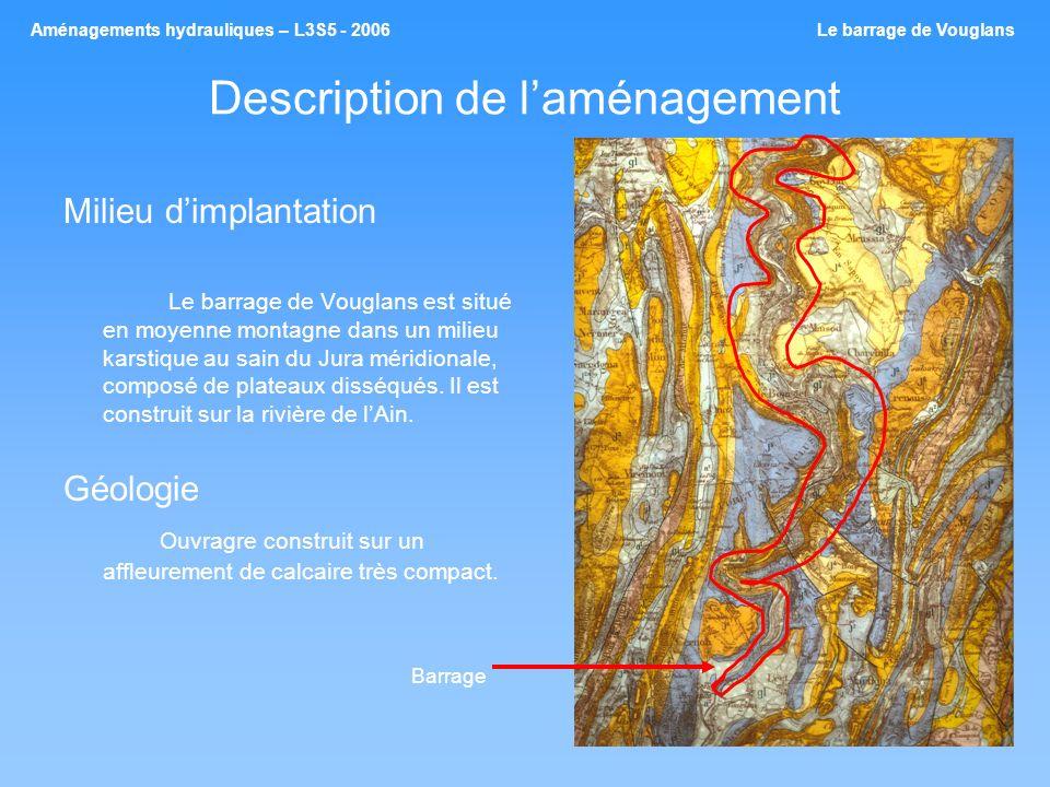 Description de l'aménagement