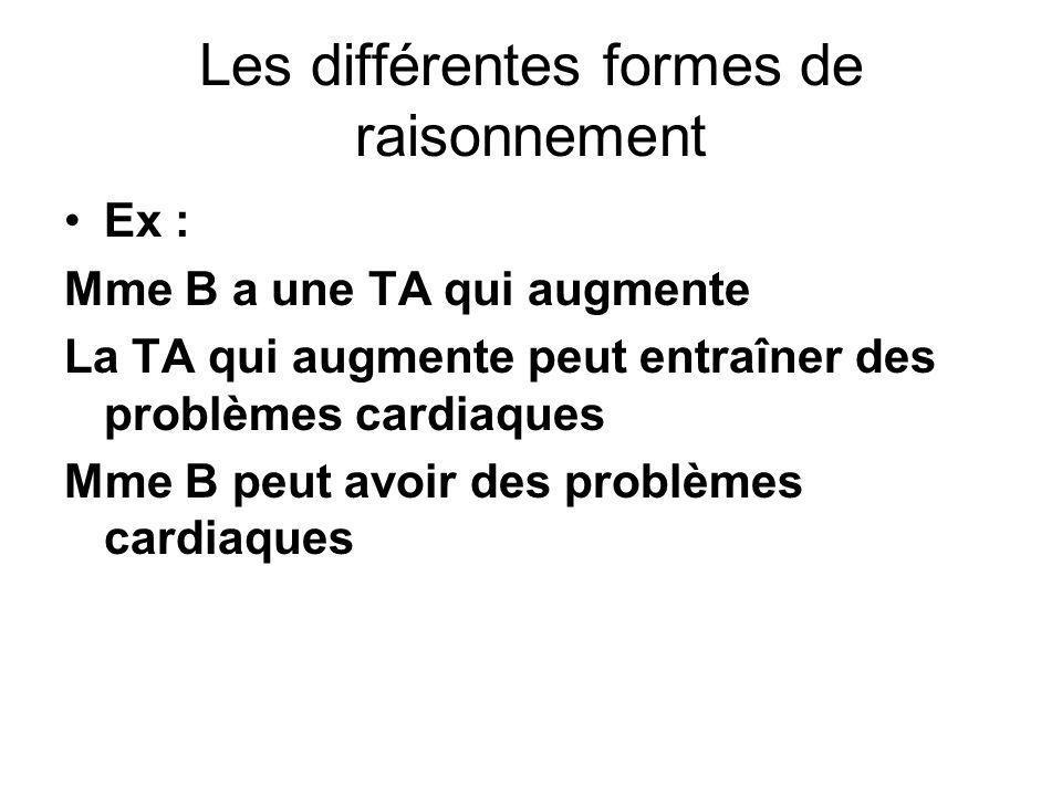 Les différentes formes de raisonnement