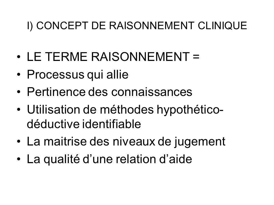I) CONCEPT DE RAISONNEMENT CLINIQUE