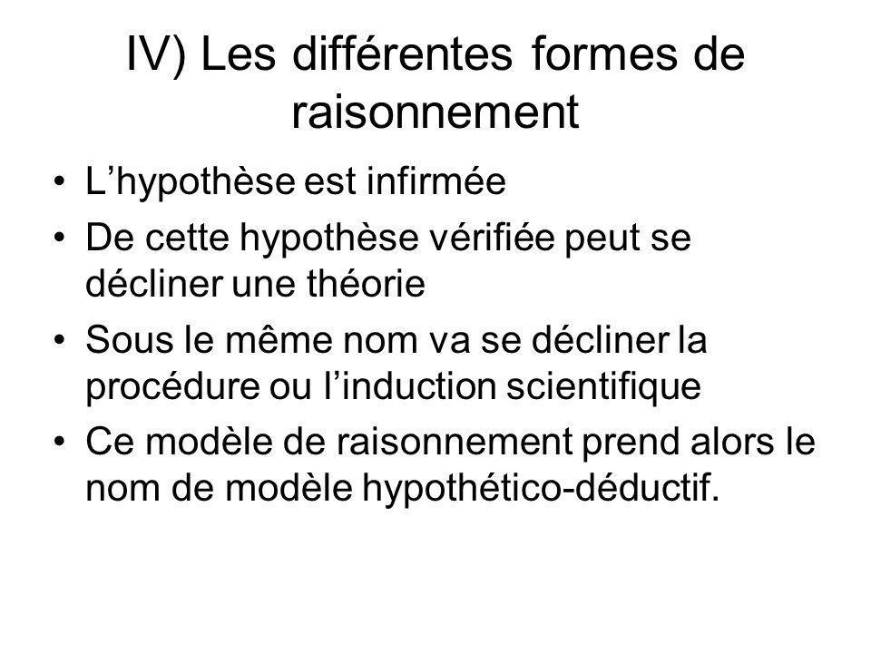 IV) Les différentes formes de raisonnement
