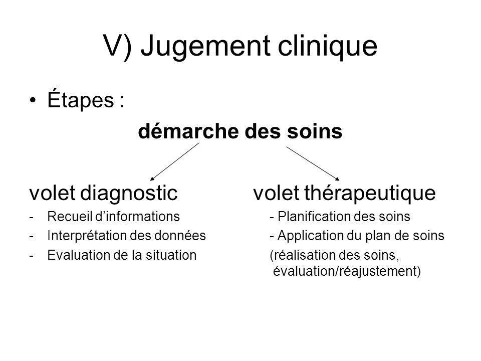 V) Jugement clinique Étapes : démarche des soins