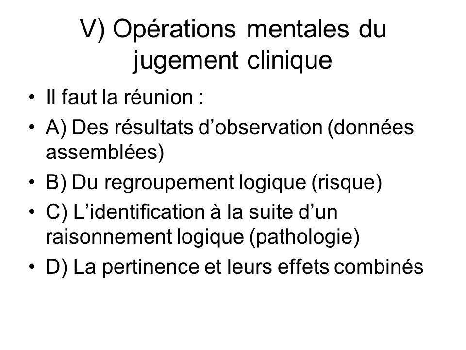 V) Opérations mentales du jugement clinique