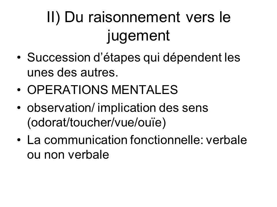 II) Du raisonnement vers le jugement