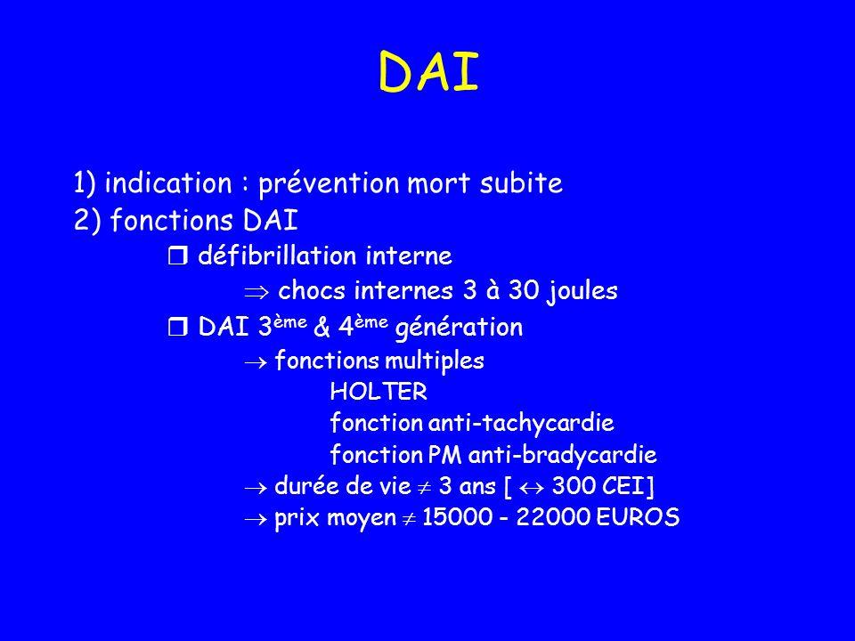 DAI 1) indication : prévention mort subite 2) fonctions DAI