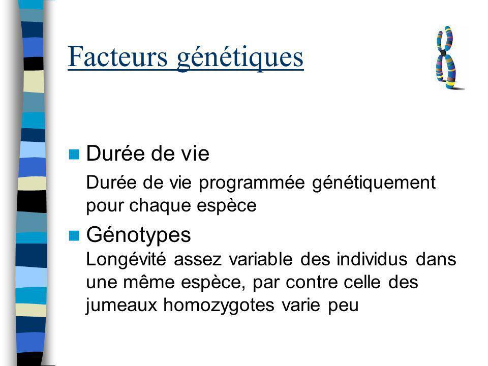 Facteurs génétiques Durée de vie