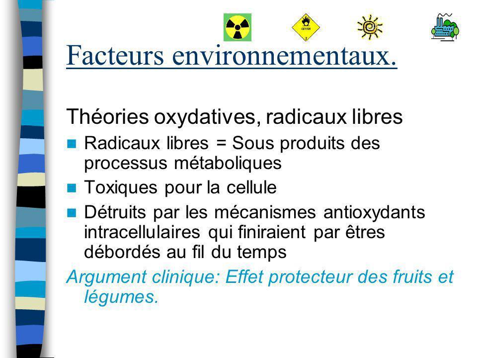 Facteurs environnementaux.