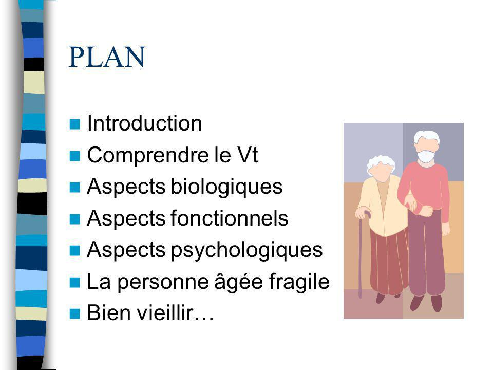 PLAN Introduction Comprendre le Vt Aspects biologiques