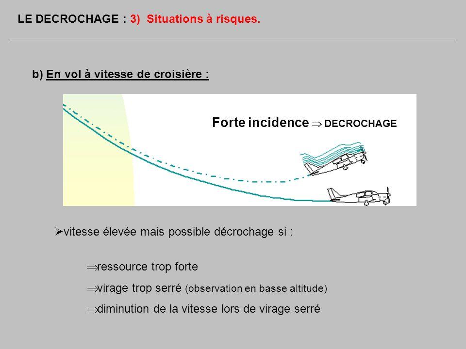 Forte incidence  DECROCHAGE