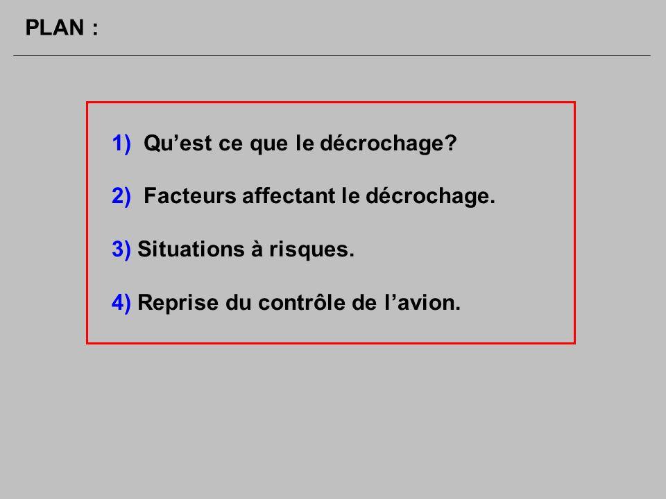 PLAN : 1) Qu'est ce que le décrochage 2) Facteurs affectant le décrochage. 3) Situations à risques.