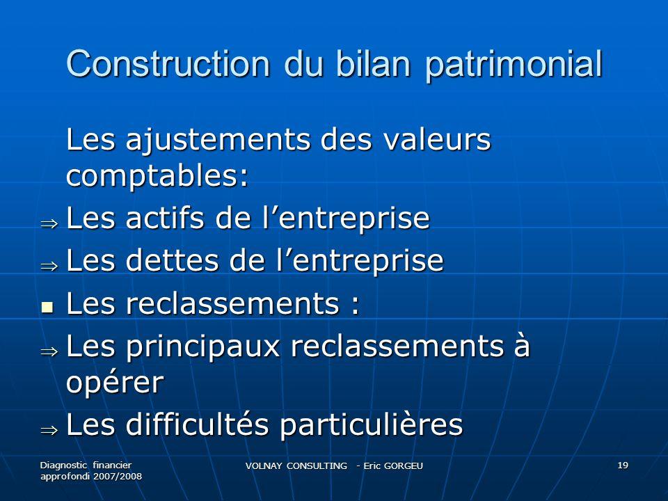 Construction du bilan patrimonial