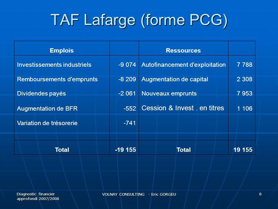 TAF Lafarge (forme PCG)