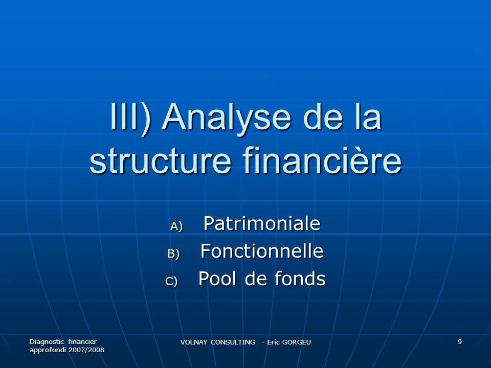 III) Analyse de la structure financière