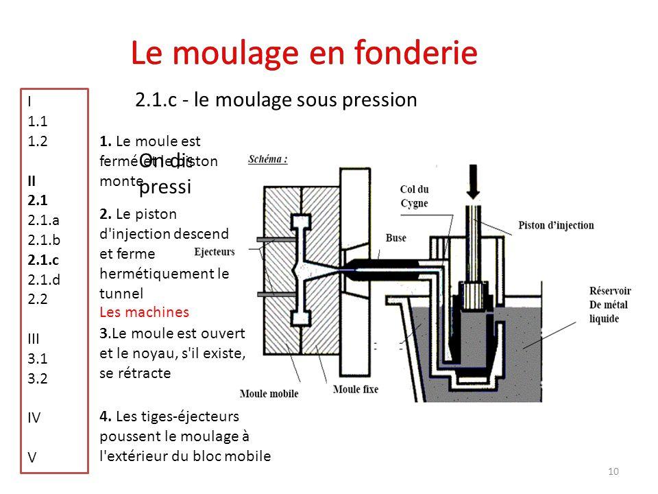 Le moulage en fonderie 2.1.c - le moulage sous pression