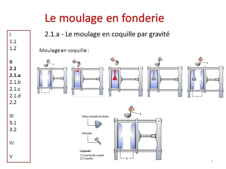 Le moulage en fonderie 2.1.a - Le moulage en coquille par gravité I