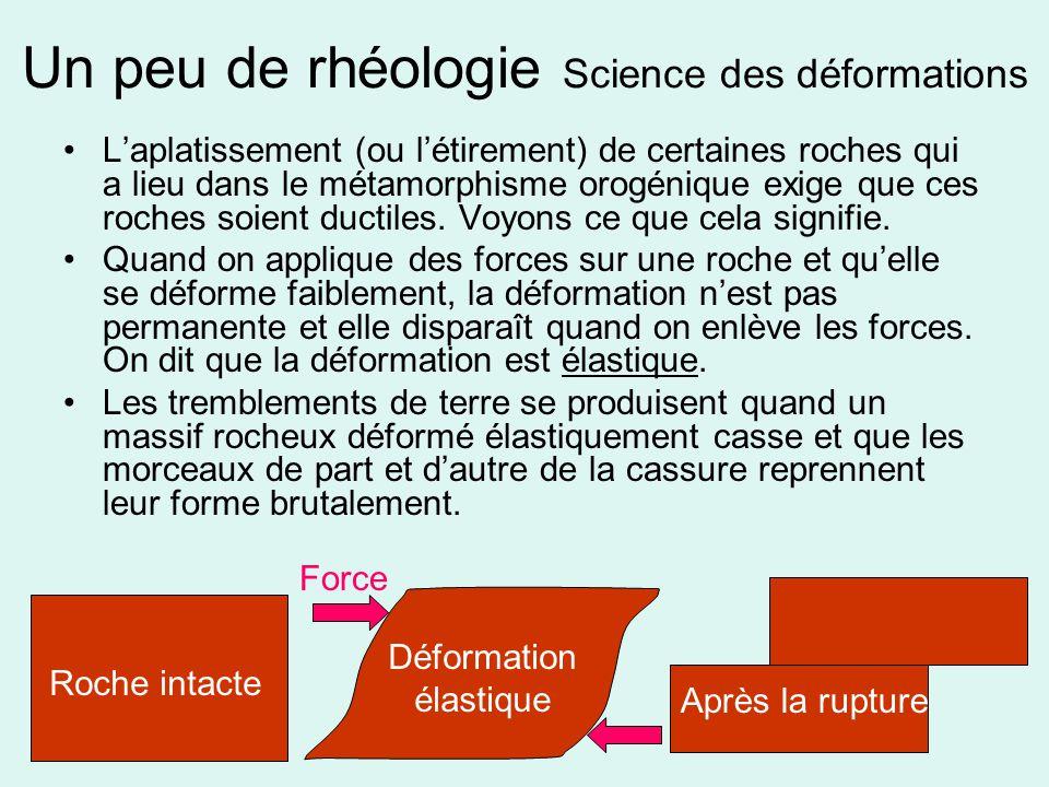 Un peu de rhéologie Science des déformations