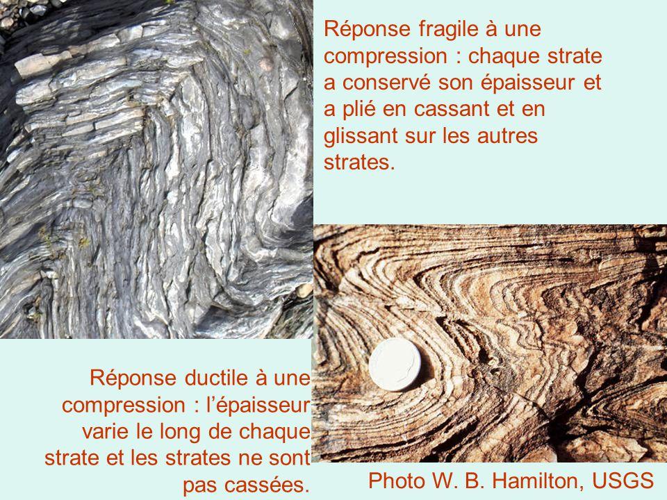Réponse fragile à une compression : chaque strate a conservé son épaisseur et a plié en cassant et en glissant sur les autres strates.