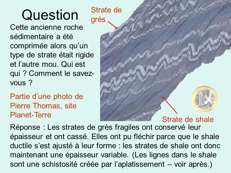 Question Strate de grès