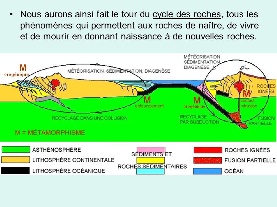 Nous aurons ainsi fait le tour du cycle des roches, tous les phénomènes qui permettent aux roches de naître, de vivre et de mourir en donnant naissance à de nouvelles roches.