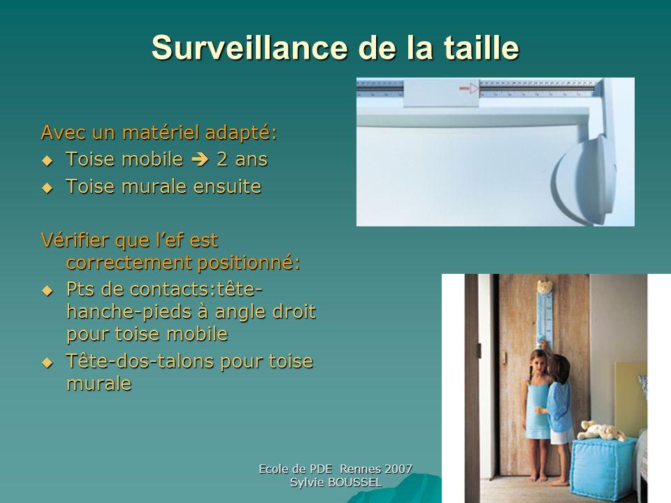 Surveillance de la taille