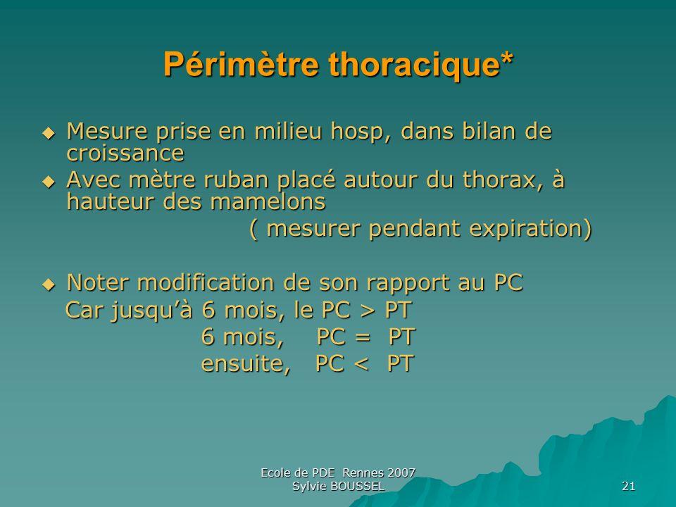 Périmètre thoracique*