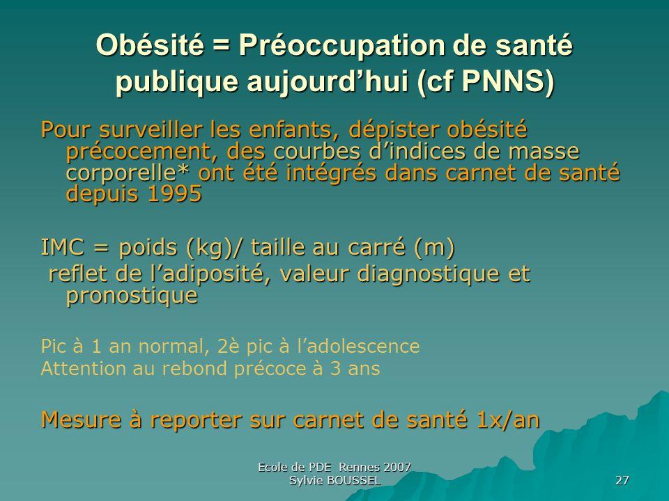 Obésité = Préoccupation de santé publique aujourd'hui (cf PNNS)