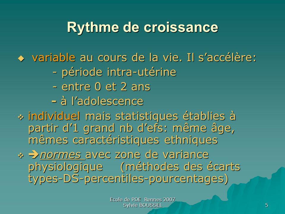 Ecole de PDE Rennes 2007 Sylvie BOUSSEL