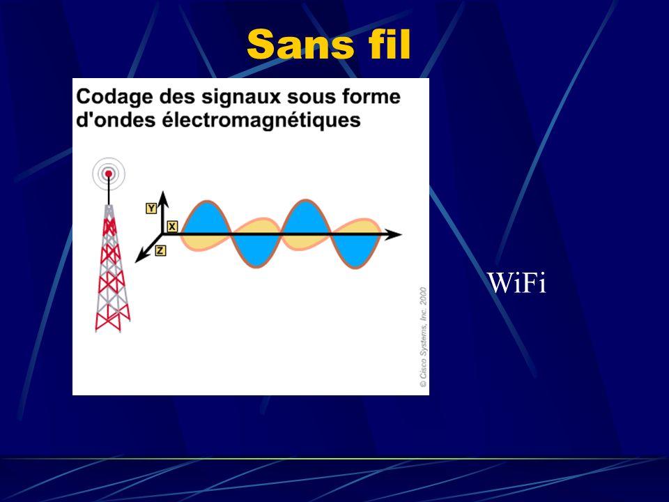 Sans fil WiFi