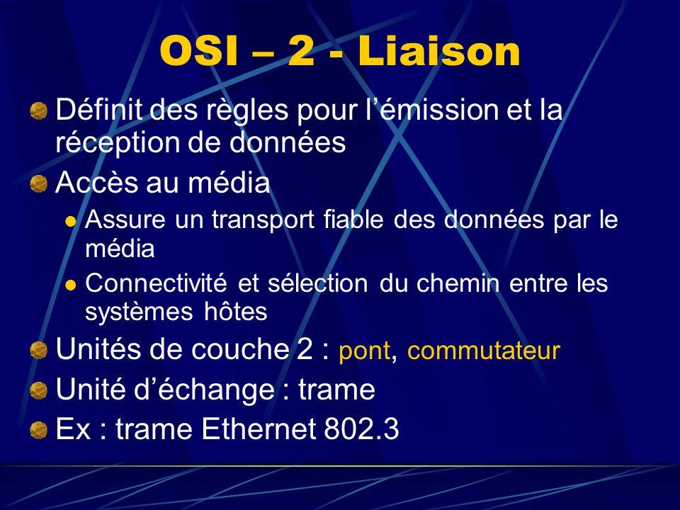 OSI – 2 - Liaison Définit des règles pour l'émission et la réception de données. Accès au média.