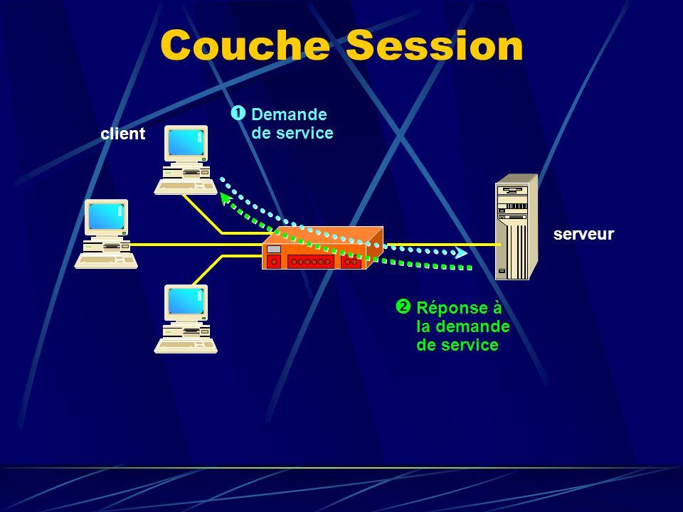 Couche Session Demande de service client serveur