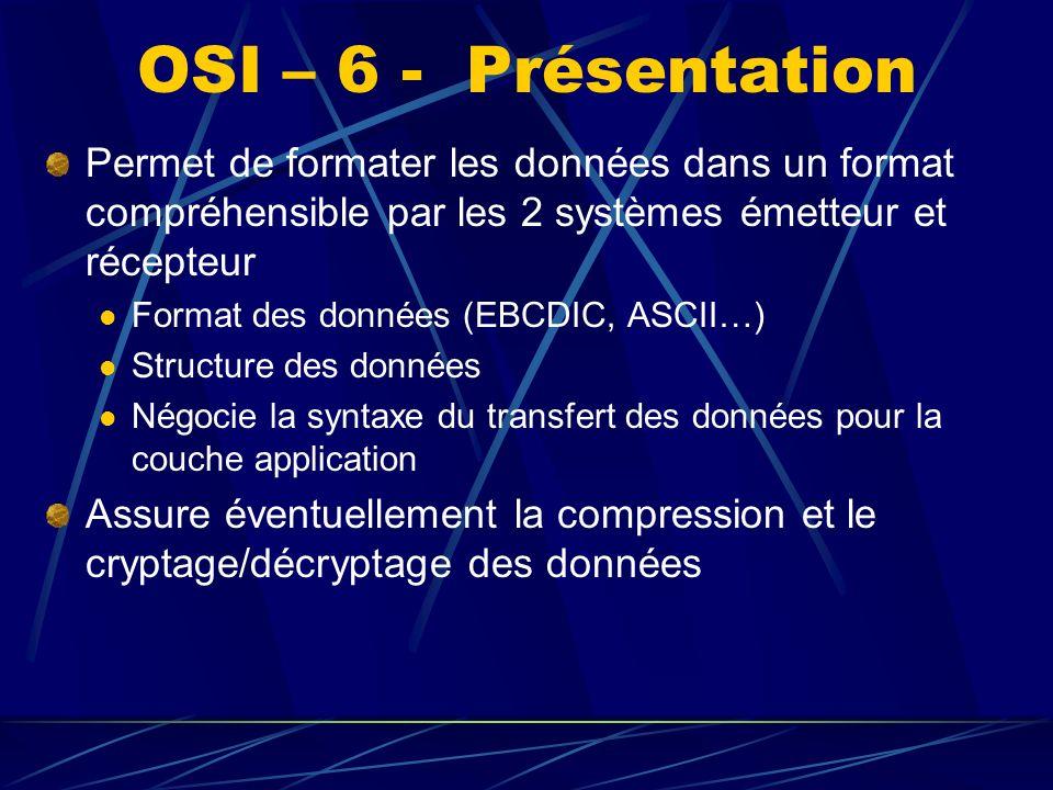 OSI – 6 - Présentation Permet de formater les données dans un format compréhensible par les 2 systèmes émetteur et récepteur.