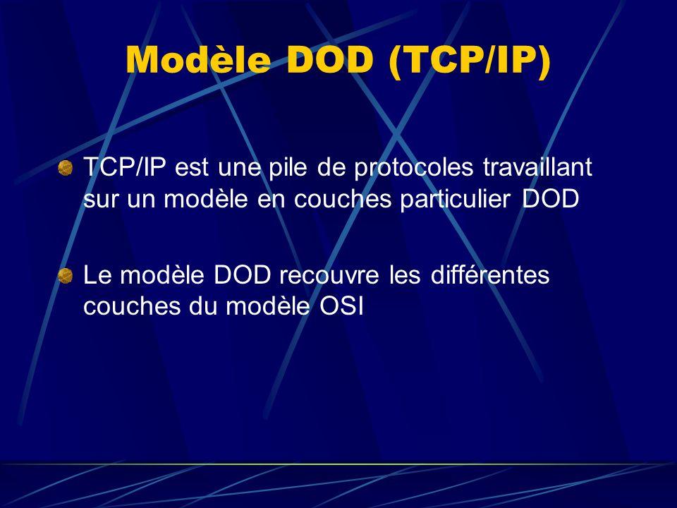Modèle DOD (TCP/IP) TCP/IP est une pile de protocoles travaillant sur un modèle en couches particulier DOD.