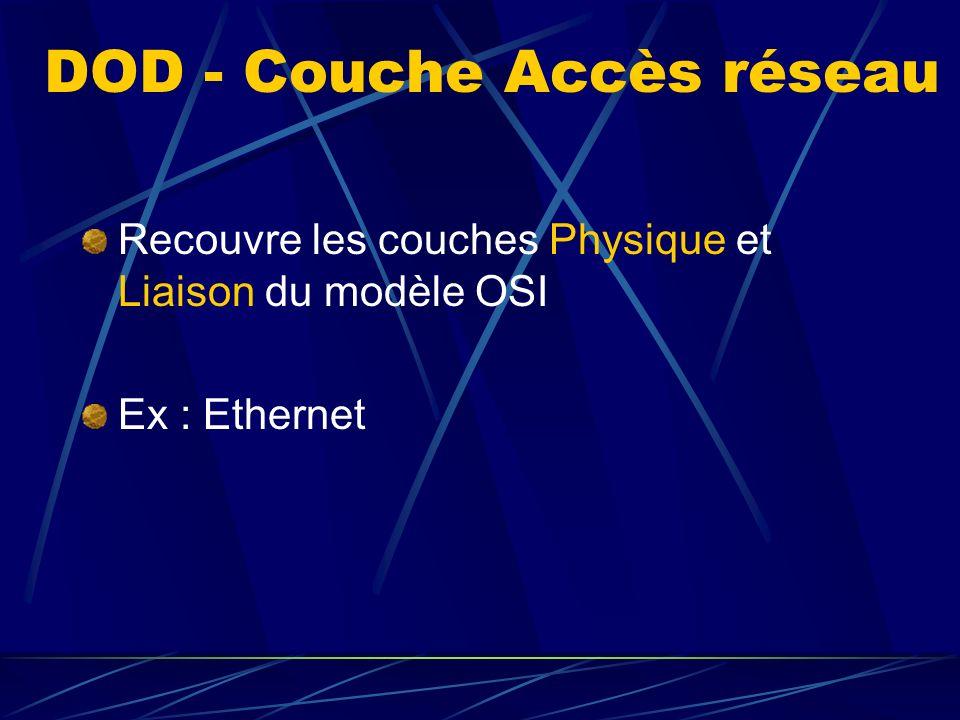 DOD - Couche Accès réseau