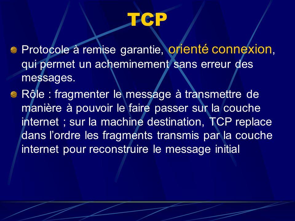 TCP Protocole à remise garantie, orienté connexion, qui permet un acheminement sans erreur des messages.