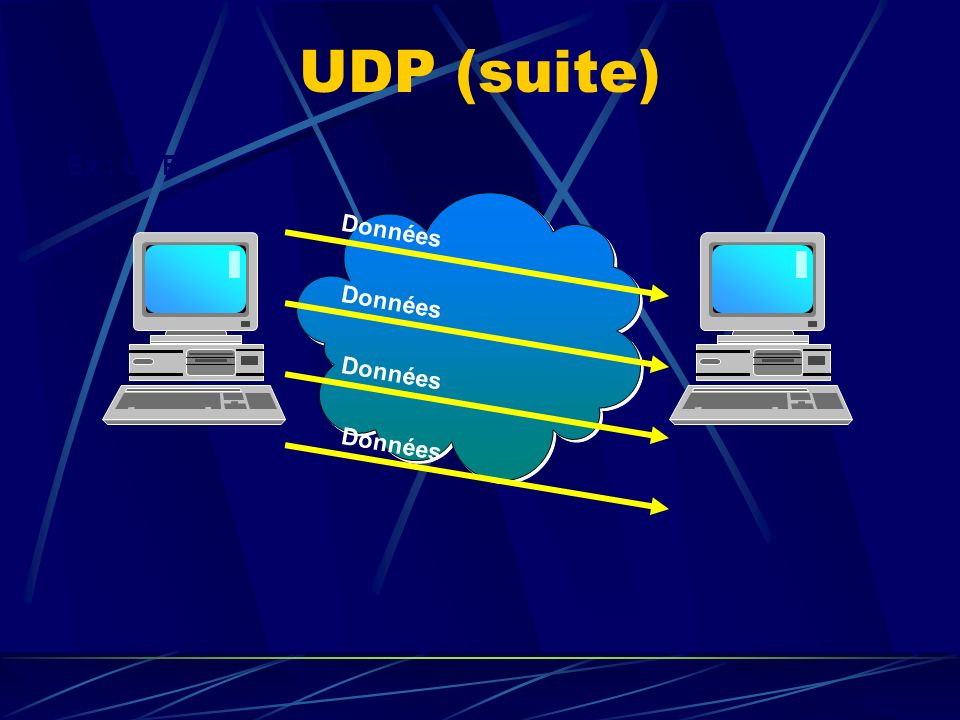 UDP (suite) Ex : UDP Données Données Données Données