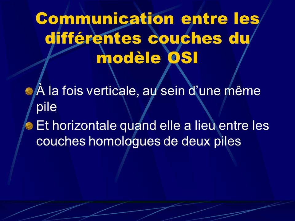 Communication entre les différentes couches du modèle OSI