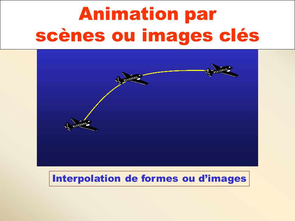 Animation par scènes ou images clés